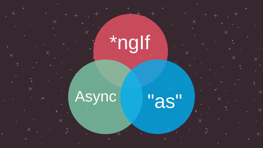 Esquema visual com ngif mais Angular Async Pipe mais sintaxe as.